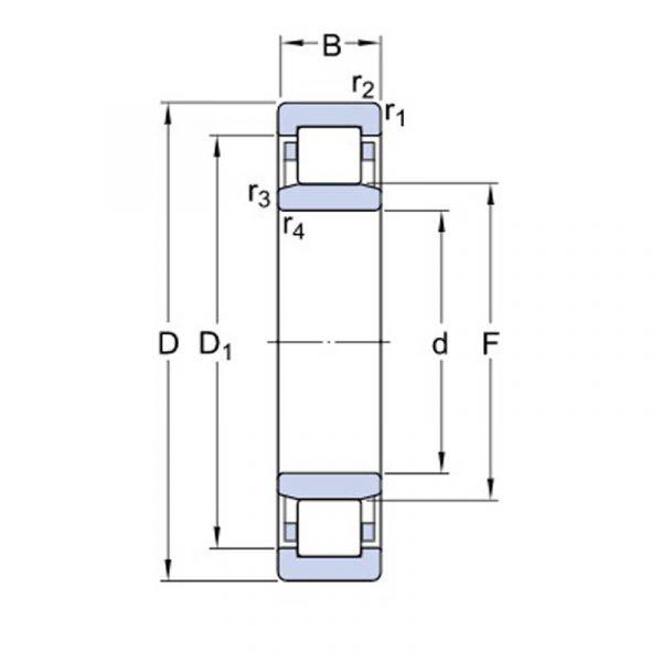 cylind-sin 1